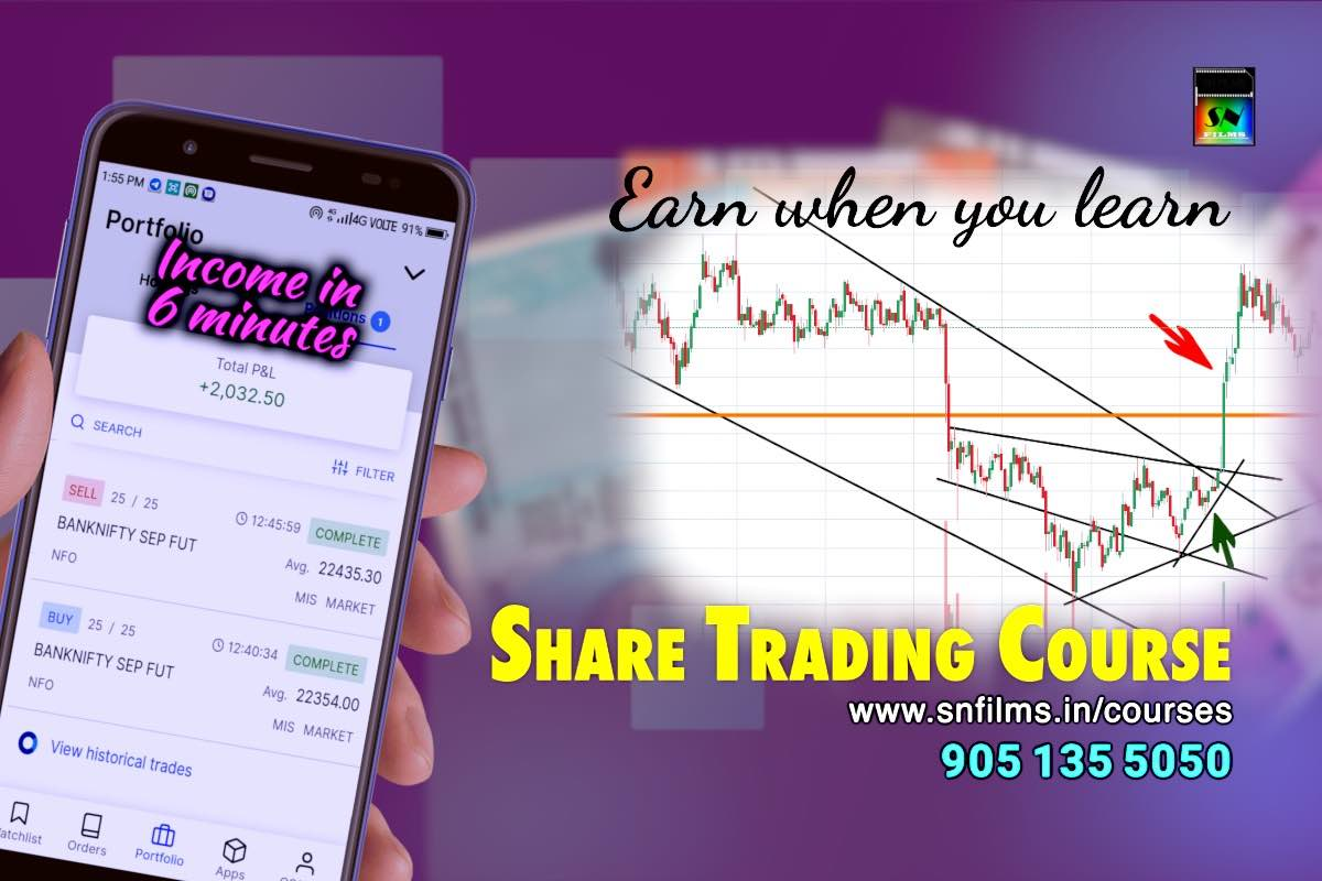 share market - intraday trading - snfpa - training course