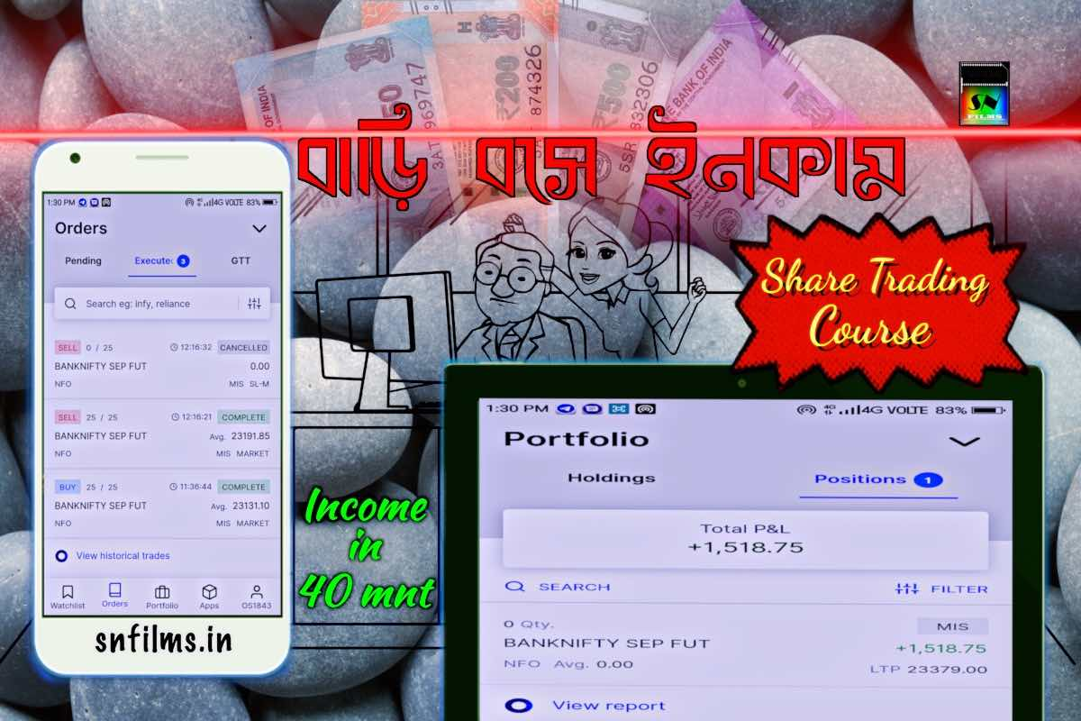 Happy Vishwakarma Puja - with share trading instrument