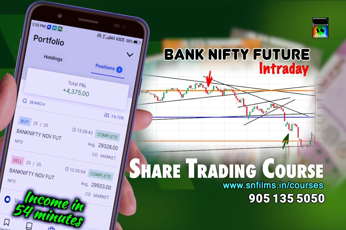 share trading course - snfpa - chandannagar - snfpa class - intraday - bank nifty future