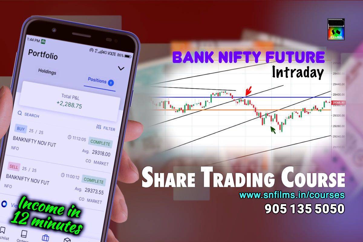 share trading course - snfpa - chandannagar - learn & earn - intraday - bank nifty future