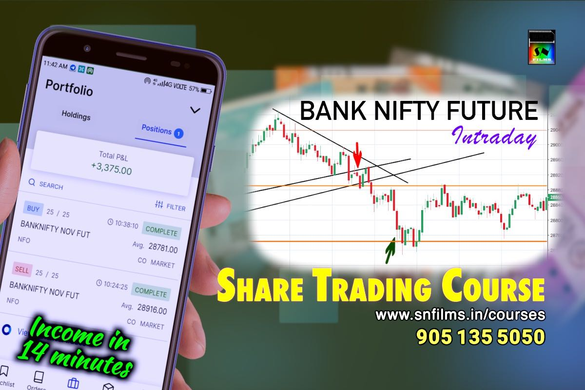 share trading - bank nifty future - intraday - learn & earn - snfpa course