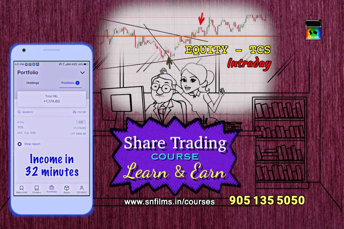 share trading - intraday - equity - TCS - learn & earn - snfpa course