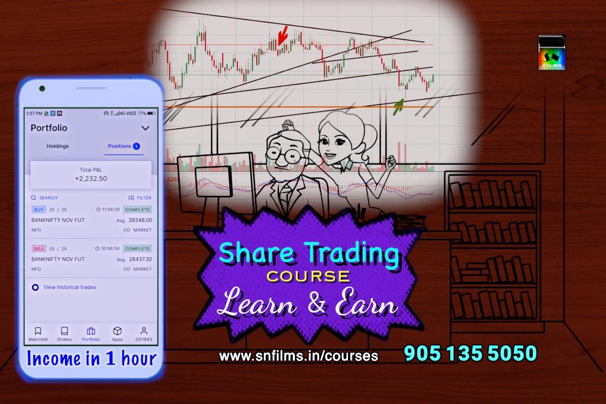 share trading - intraday - learn & earn - snfpa course