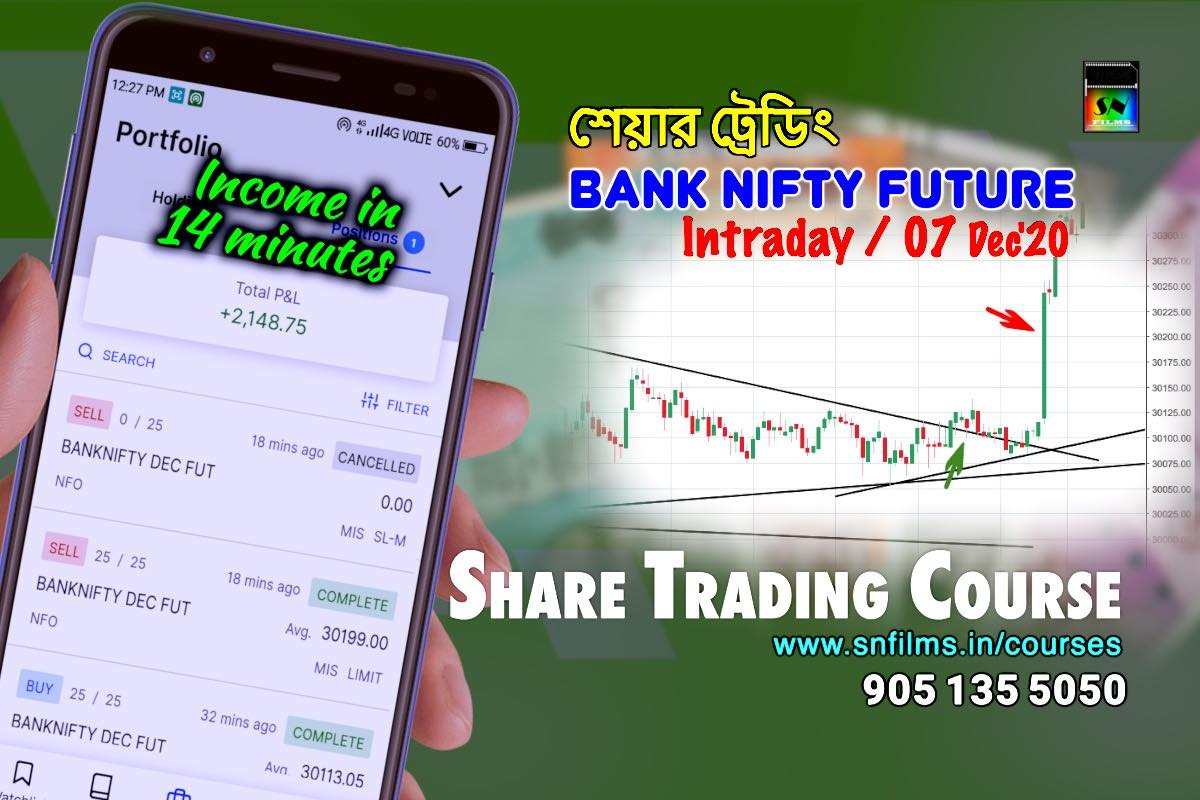 Share trading - intraday - bank nifty future - 7 dec 2020 - join snfpa share trading course