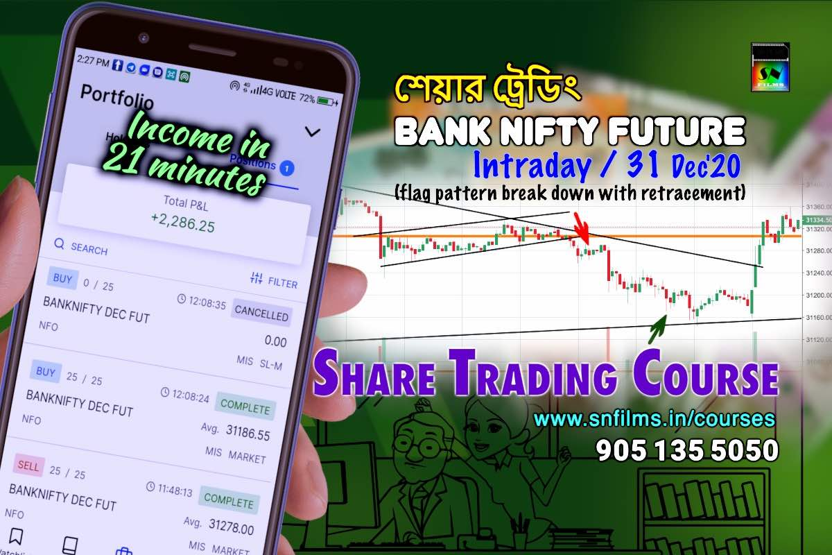 Share Trading - Intraday on Bank Nifty - 31 Dec 2020