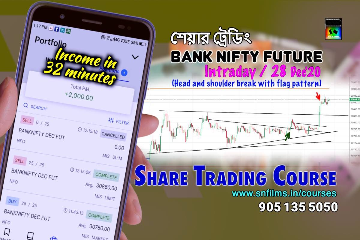Intraday Bank Nifty Future Trading Profit of 28-Dec - snfpa - trading course