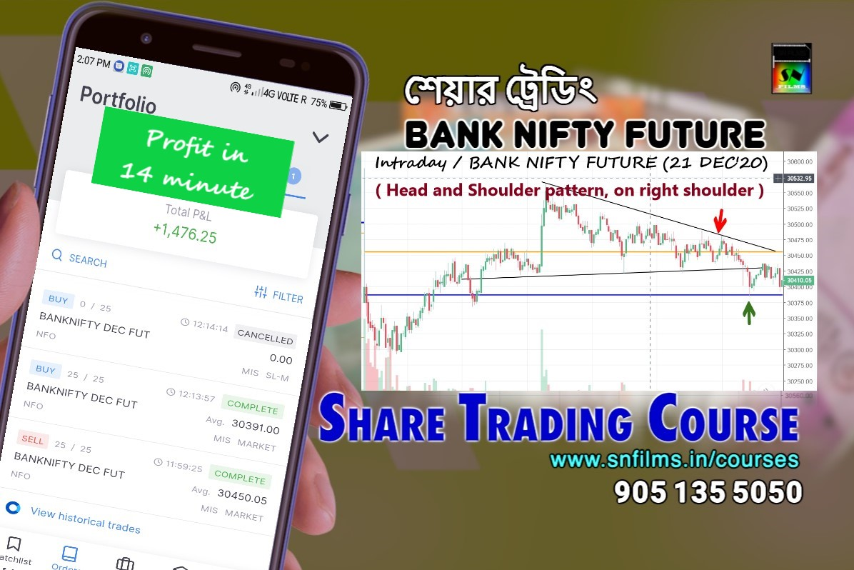 Intraday Bank Nifty Trading: 21-DEC-2020 - Traniner Sanjib Nath