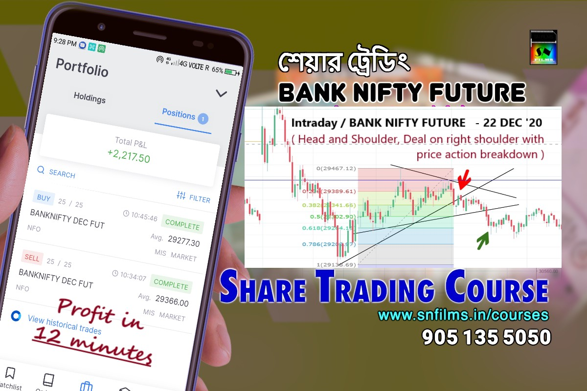 Share Trading - intraday - bank nifty - snfpa
