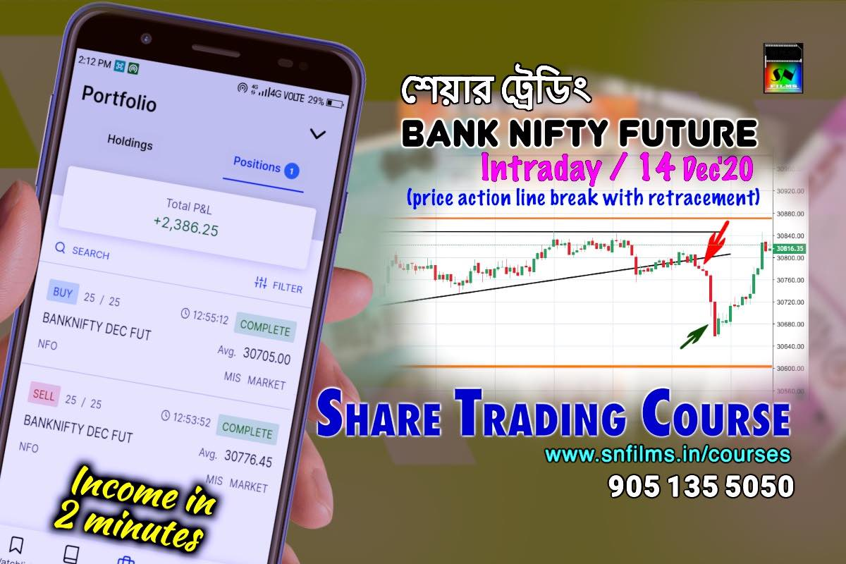 Intraday Bank Nifty Future Trading Profit - 14 dec 2020 - snfpa