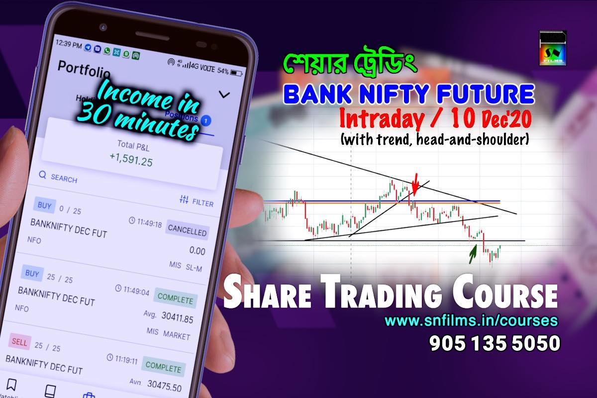 Intraday Profit - Share Trading Course - join snfpa - chandannagar, Hooghly