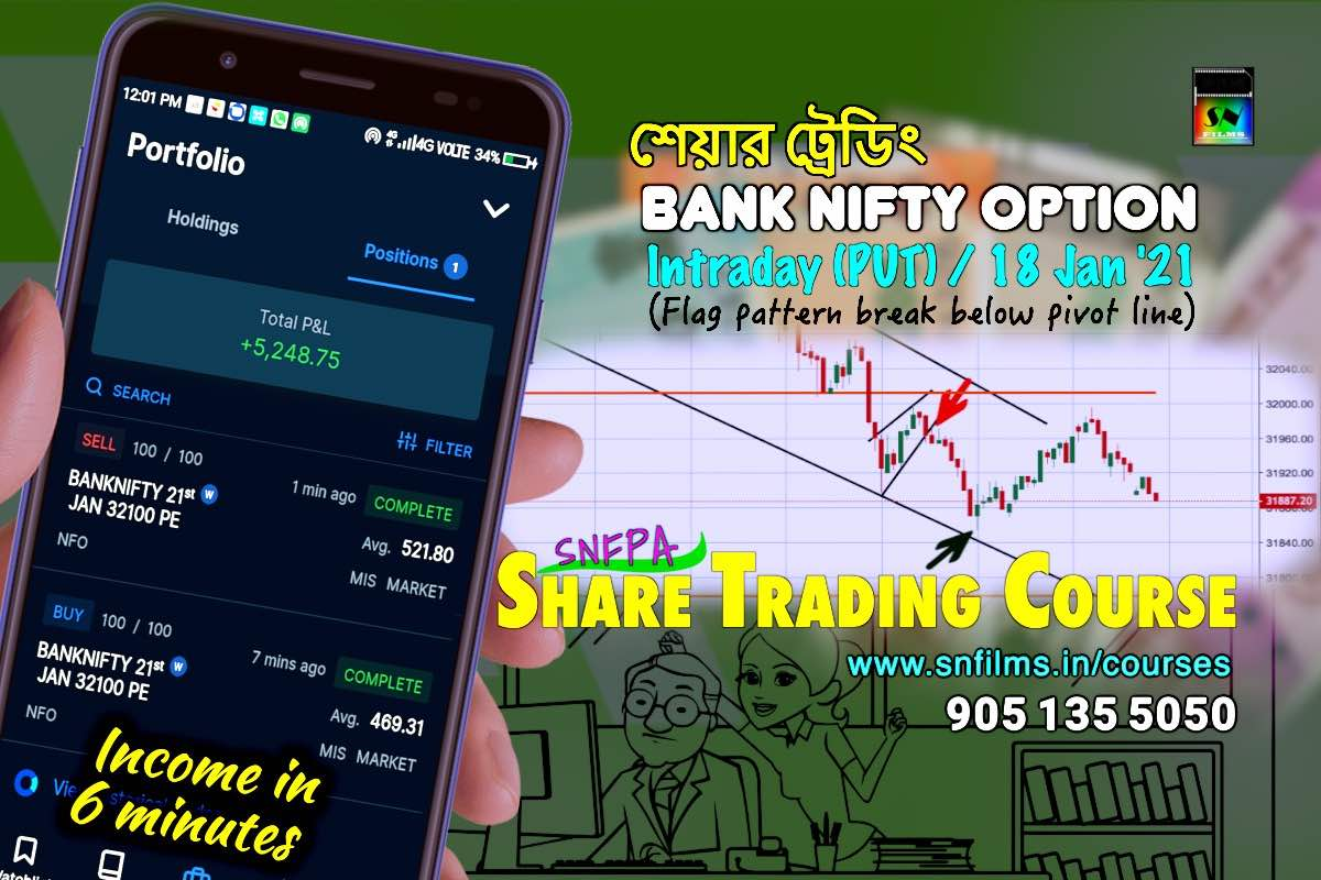 Share Trading Deal on Bank Nifty Option - 18 Jan 2021 - snfpa - Sanjib Nath