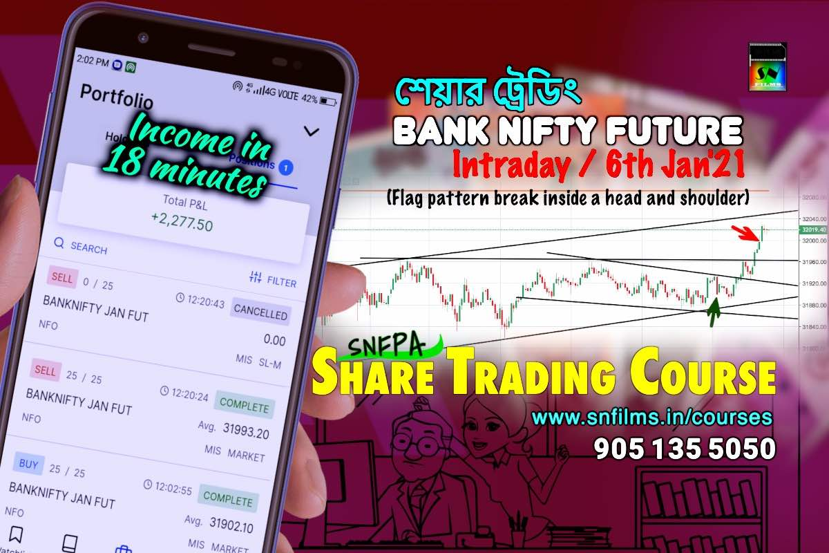 Intraday Bank Nifty Future deal - 6th Jan - snfpa - chandannagar