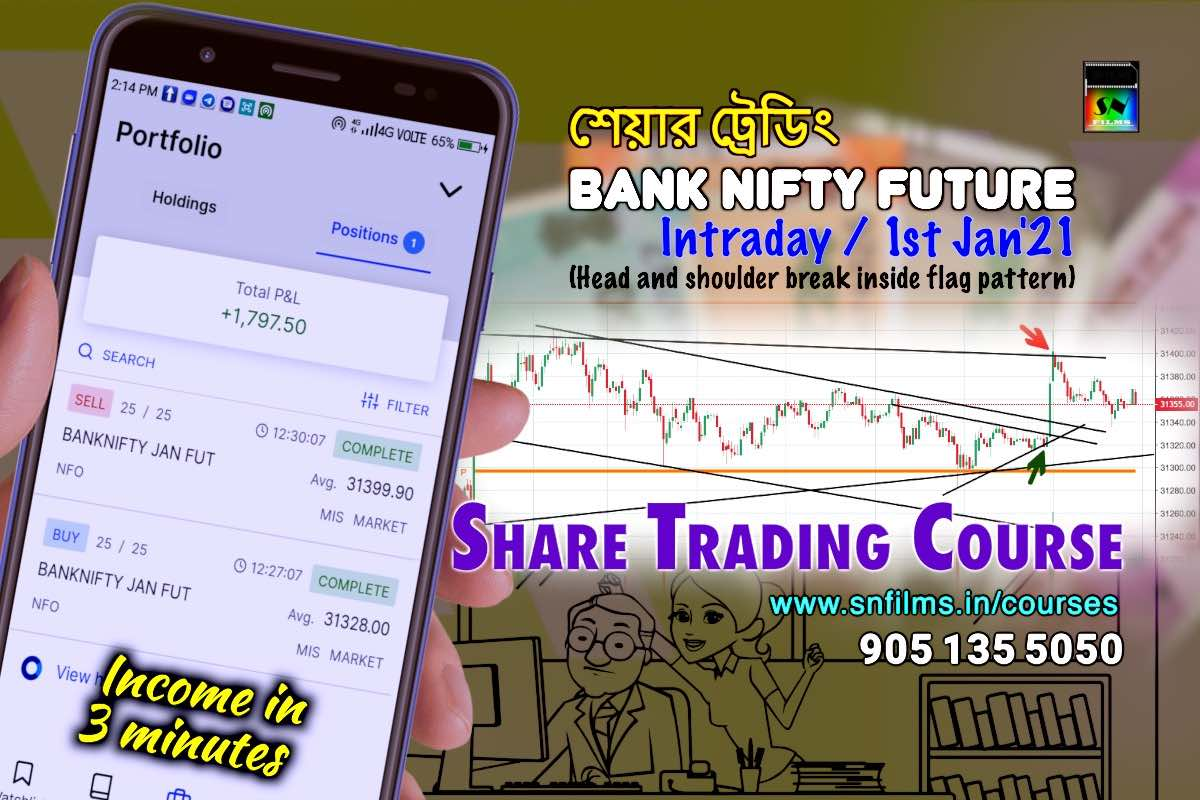 Intraday Bank Nifty Future deal - 1st Jan - snfpa - chandannagar