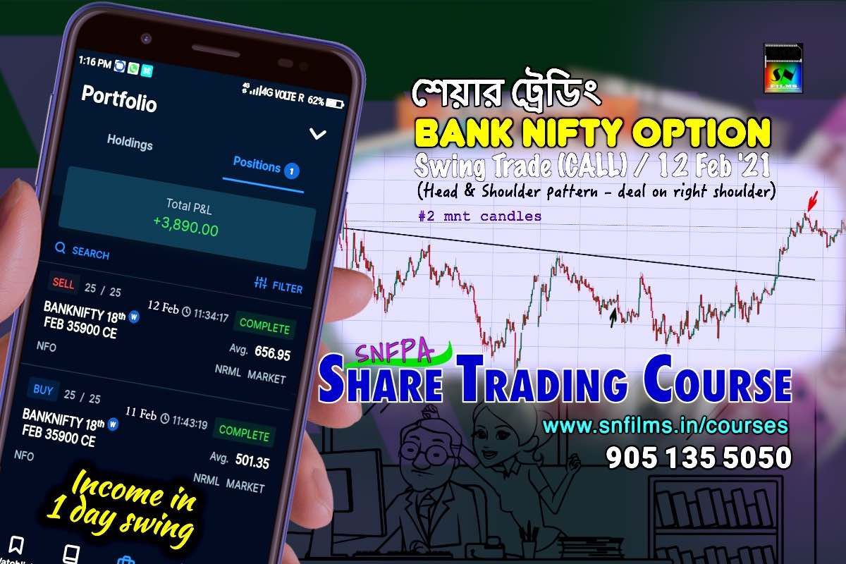 Share Trading Swing deal of 11-12 Feb 2021 - snfilms - real deal of Sanjib Nath Sir