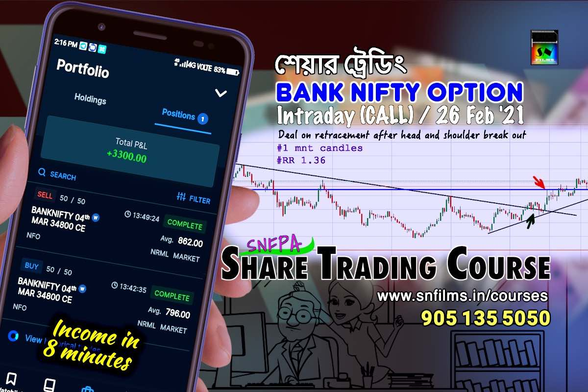Share Trading real deal on Bank Nifty Option (CALL) - 26 Feb 2021