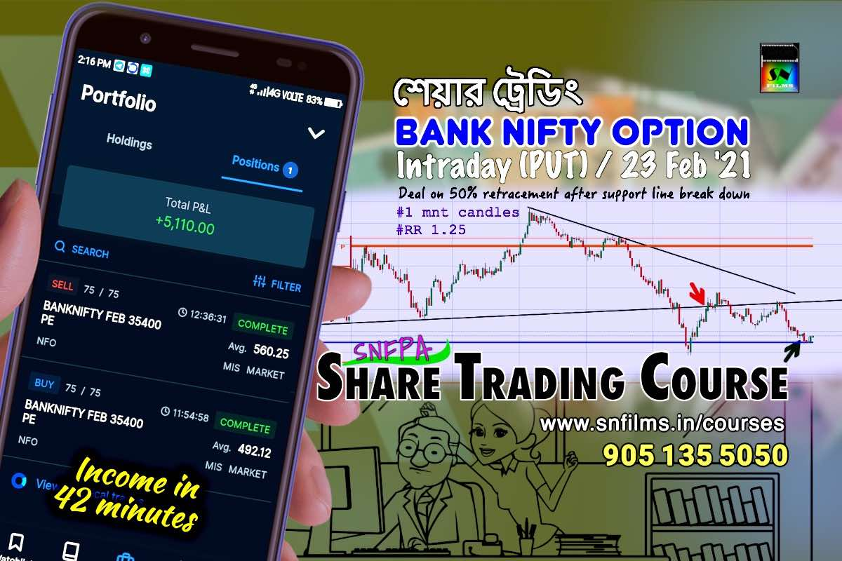 Share Trading real deal on Bank Nifty Option (PUT) - 23 Feb 2021 - snfpa