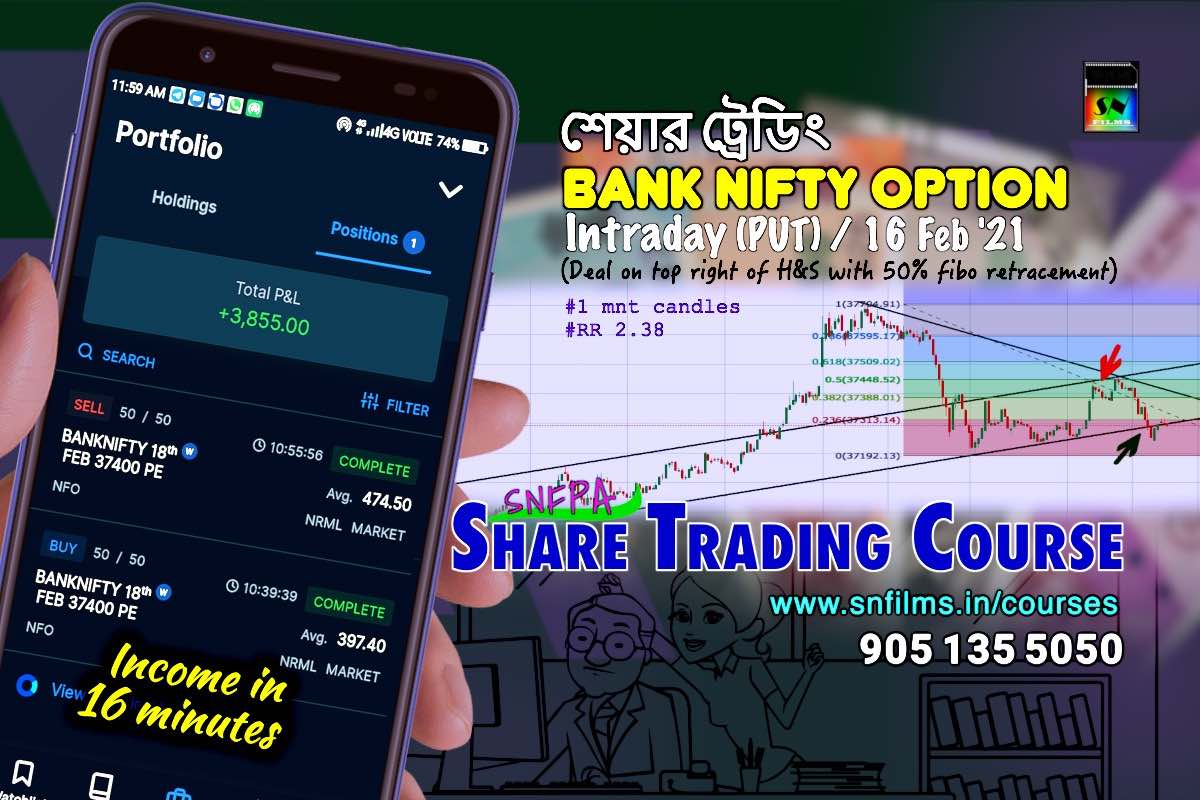 snfpa - share trading - intraday deal - 16 Feb 2021 - Bank Nifty Option (PUT)
