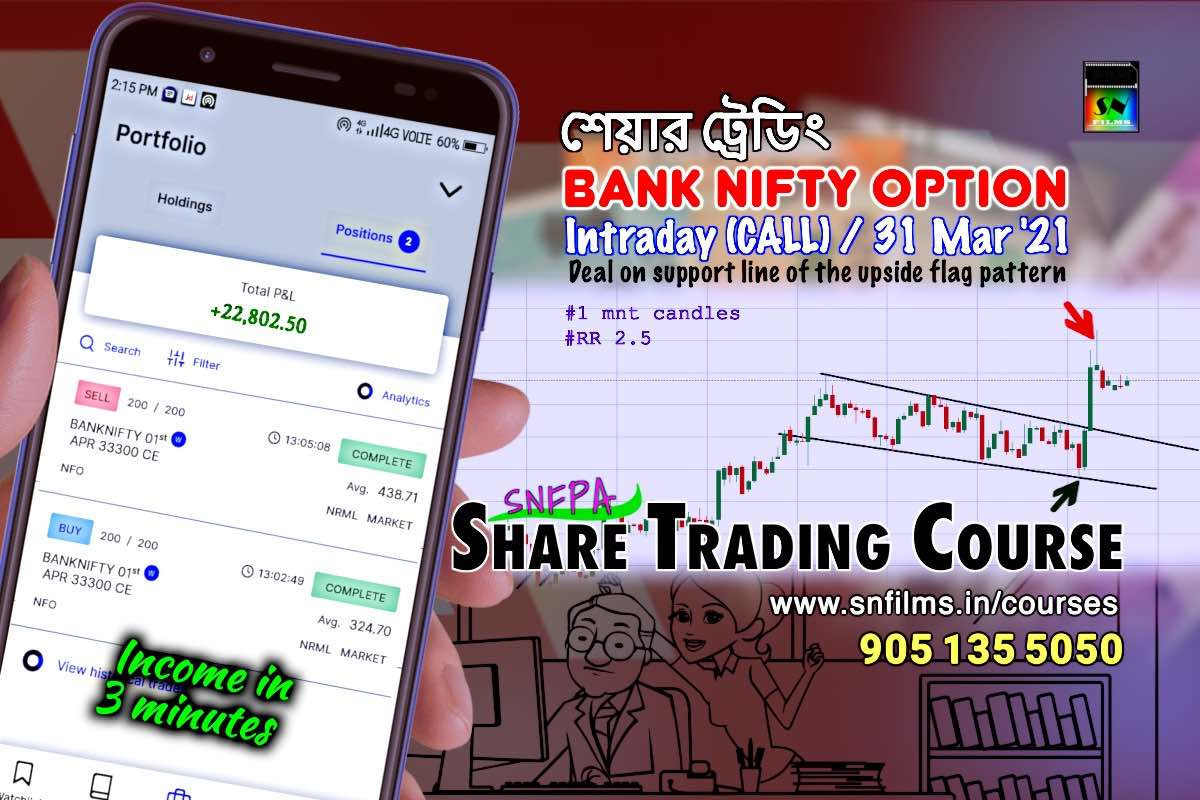 Intraday Deal on Bank Nifty Option Call - 31 Mar 2021