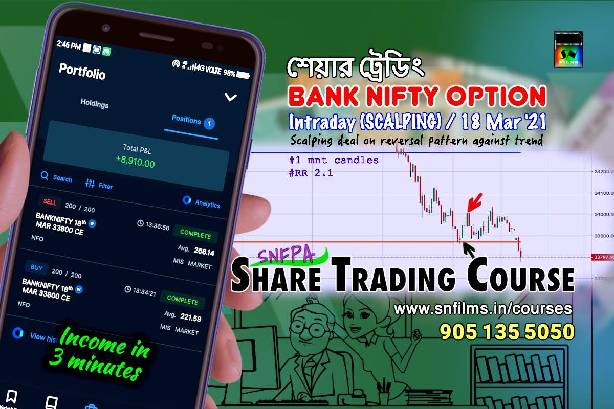 Intraday Scalping Deal on Bank Nifty Option Call - 18 Mar 2021