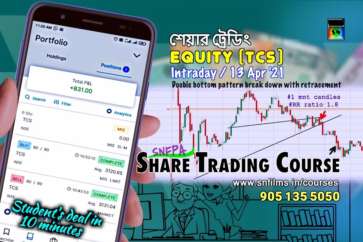 Intraday Deal on equity TCS - 13 Apr 2021