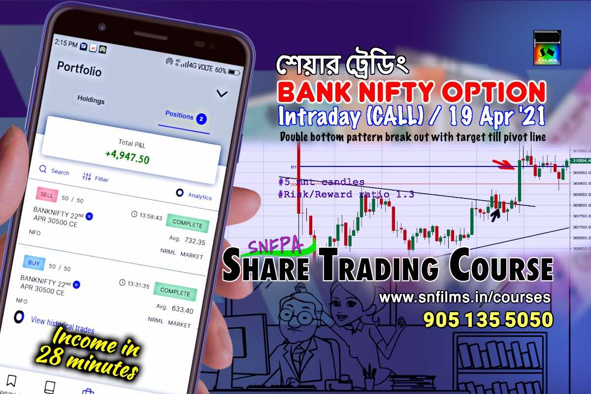 Intraday Deal on Bank Nifty Call Option - 19 Apr 2021