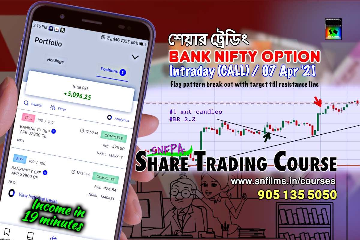Intraday Deal on Bank Nifty Option Call - 07 Apr 2021