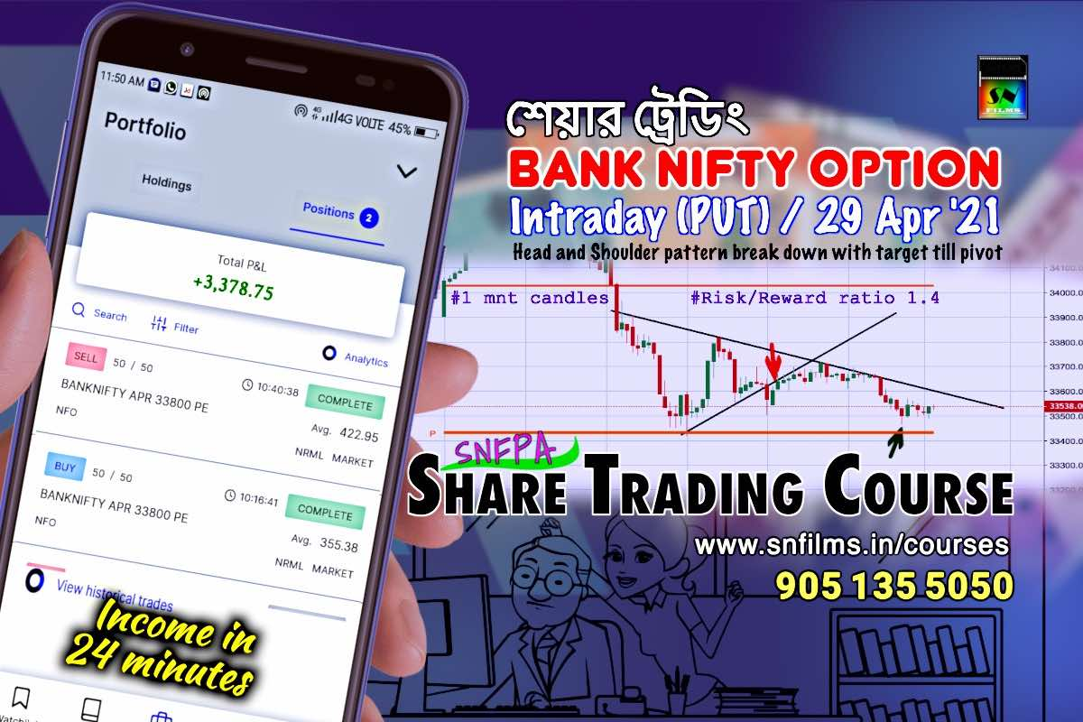 Intraday Deal on Bank Nifty Put Option - 29 Apr 2021