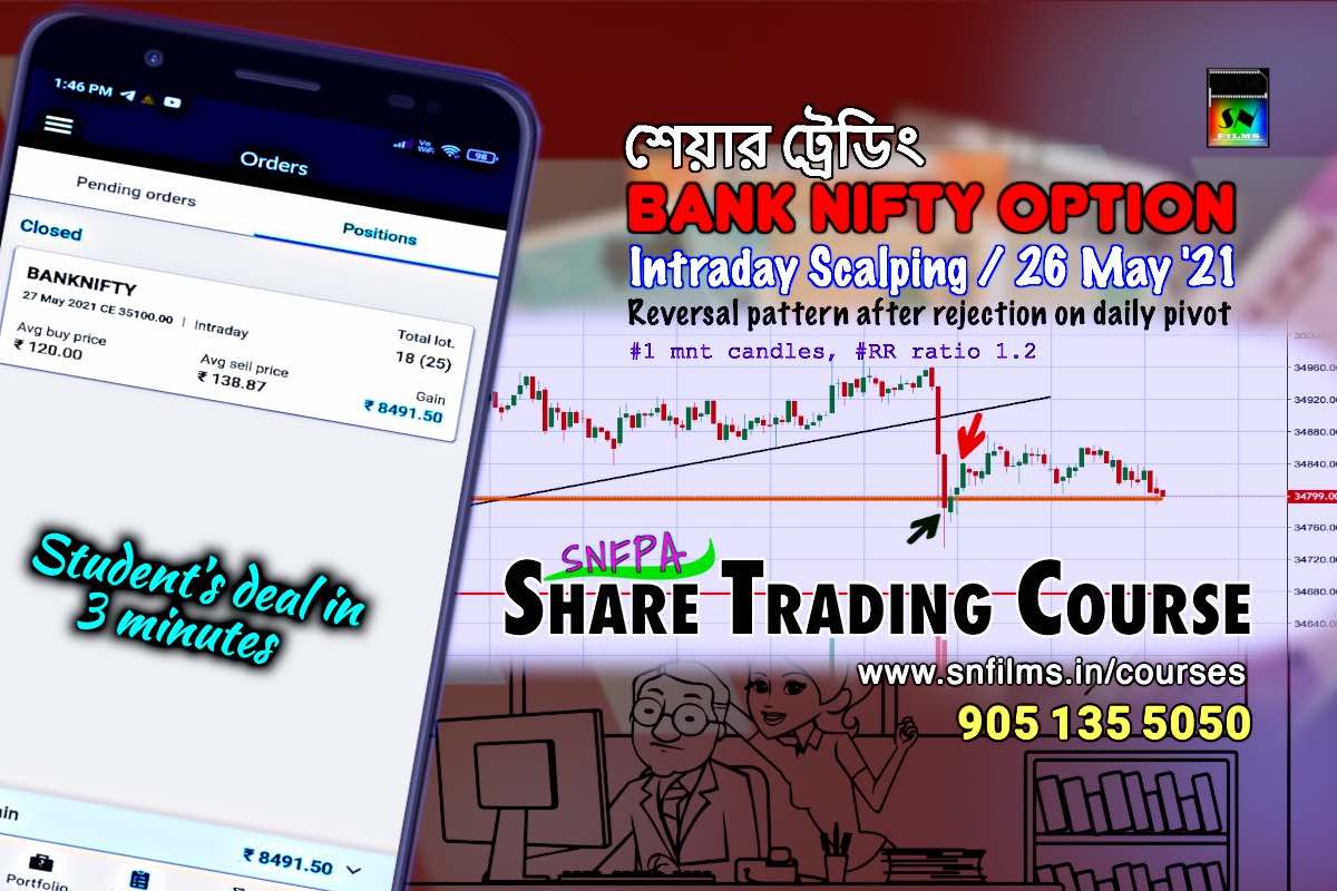 Intraday Student's Deal on Bank Nifty Option - 26 May 2021