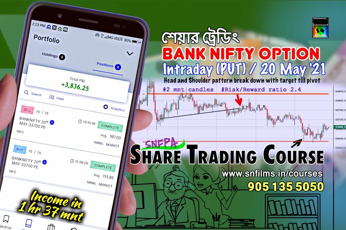 Intraday Deal on Bank Nifty Option PUT - 20 May 2021