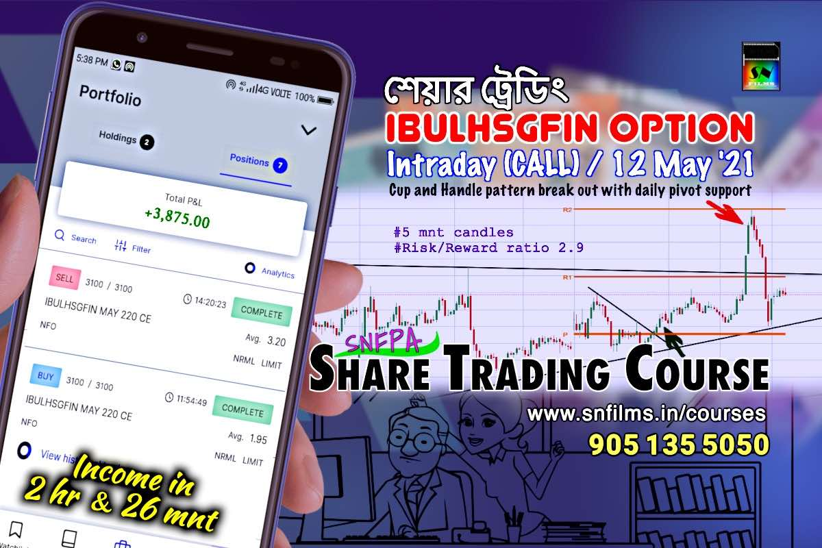 Intraday Deal on IBULHSGFIN (Call) Option - 12 May 2021