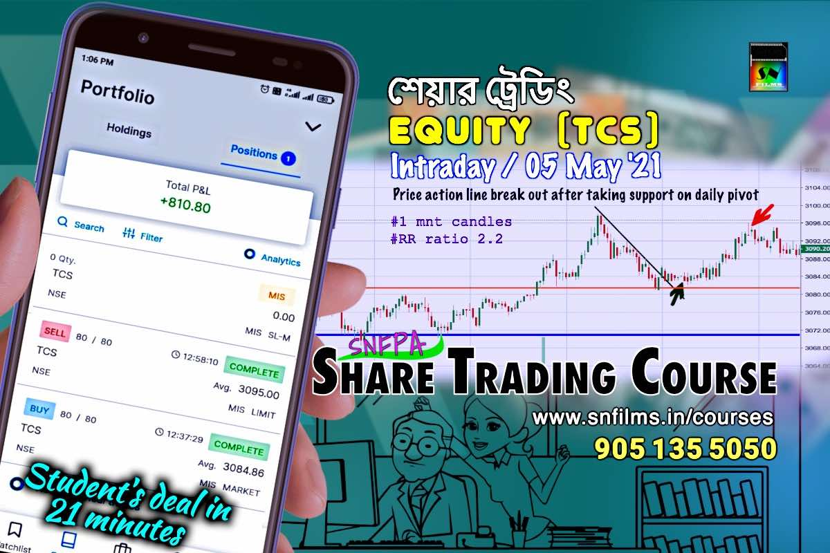 Intraday Student's Deal on equity TCS - 05 May 2021
