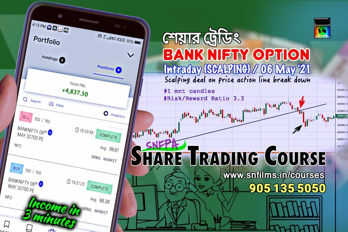 Intraday Scalping Deal on Bank Nifty Option Call - 06 May 2021