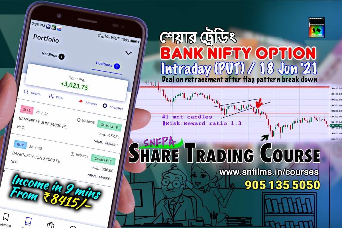 Share Trading Strategy | BANK NIFTY PUT option - 18 Jun 2021