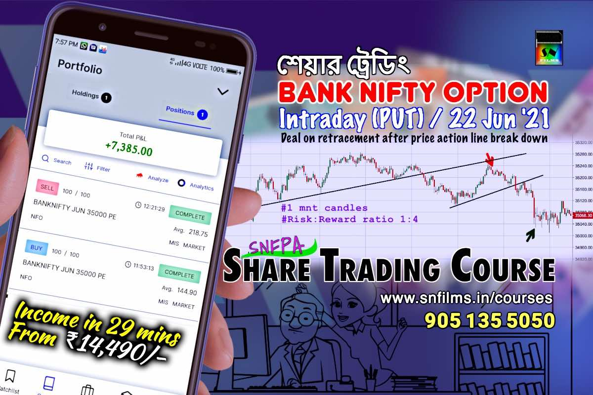 Intraday Deal on Bank Nifty PUT Option - 22 Jun 2021