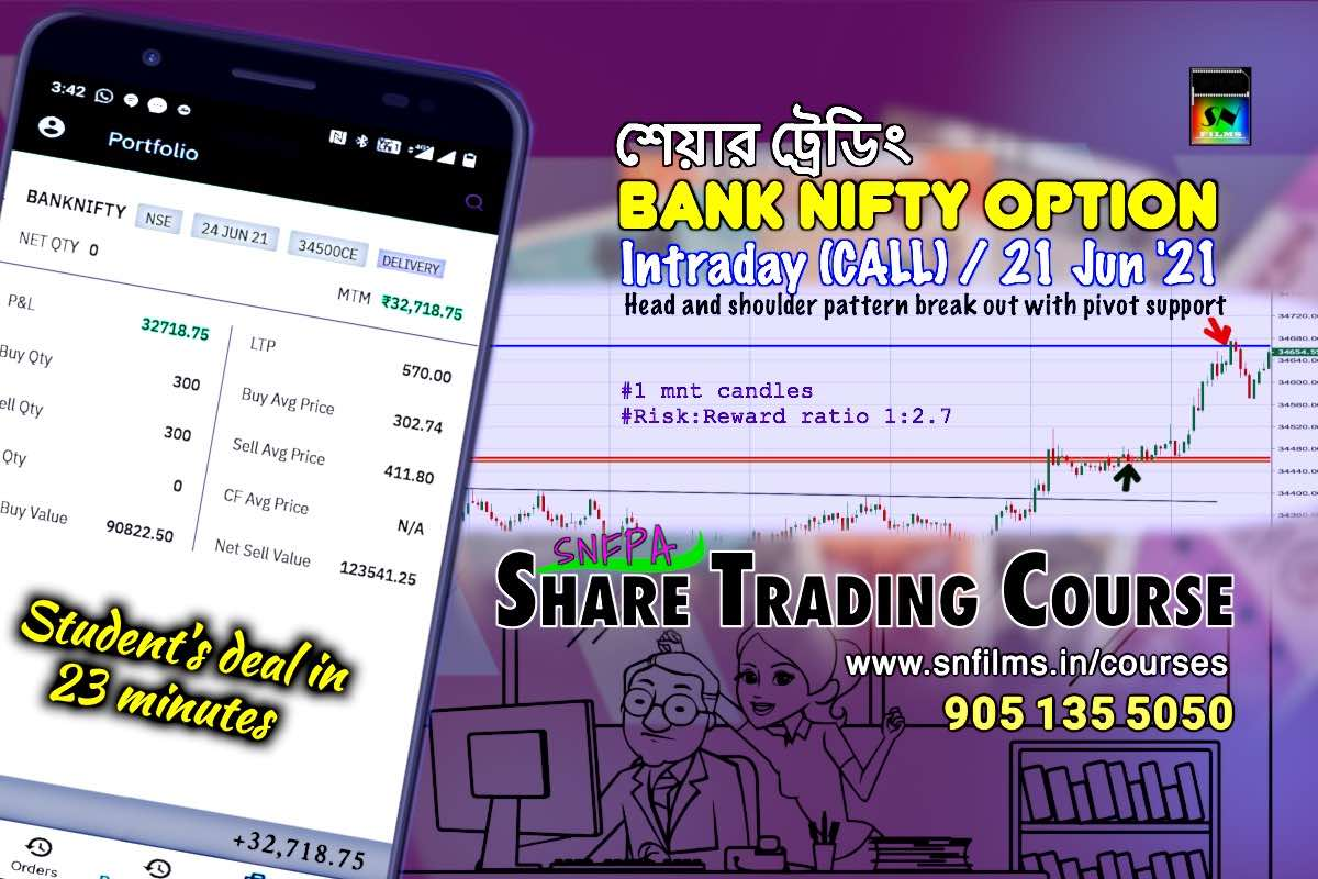 SNFPA Student's Intraday Deal on Bank Nifty Option - 21 Jun 2021