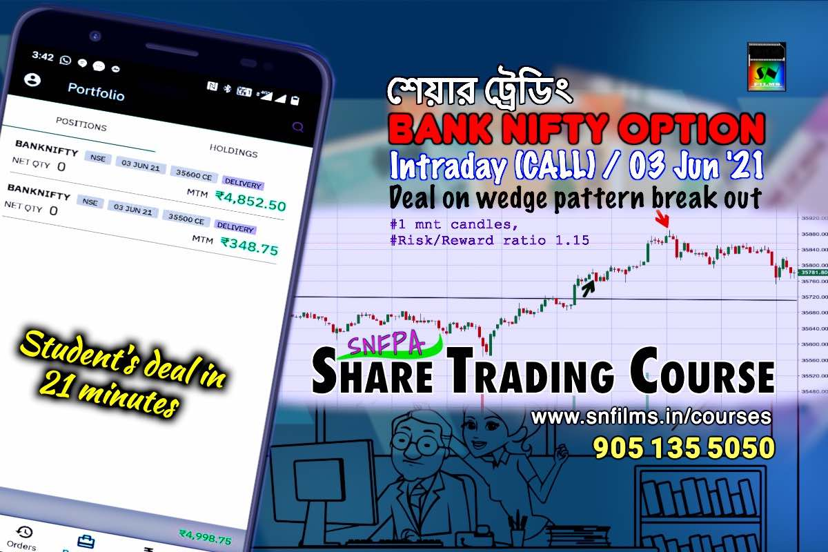 Student's Intraday Deal on Bank Nifty Option - 03 Jun 2021
