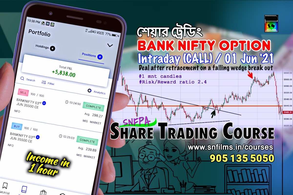 Intraday Deal on Bank Nifty CALL Option - 01 Jun 2021