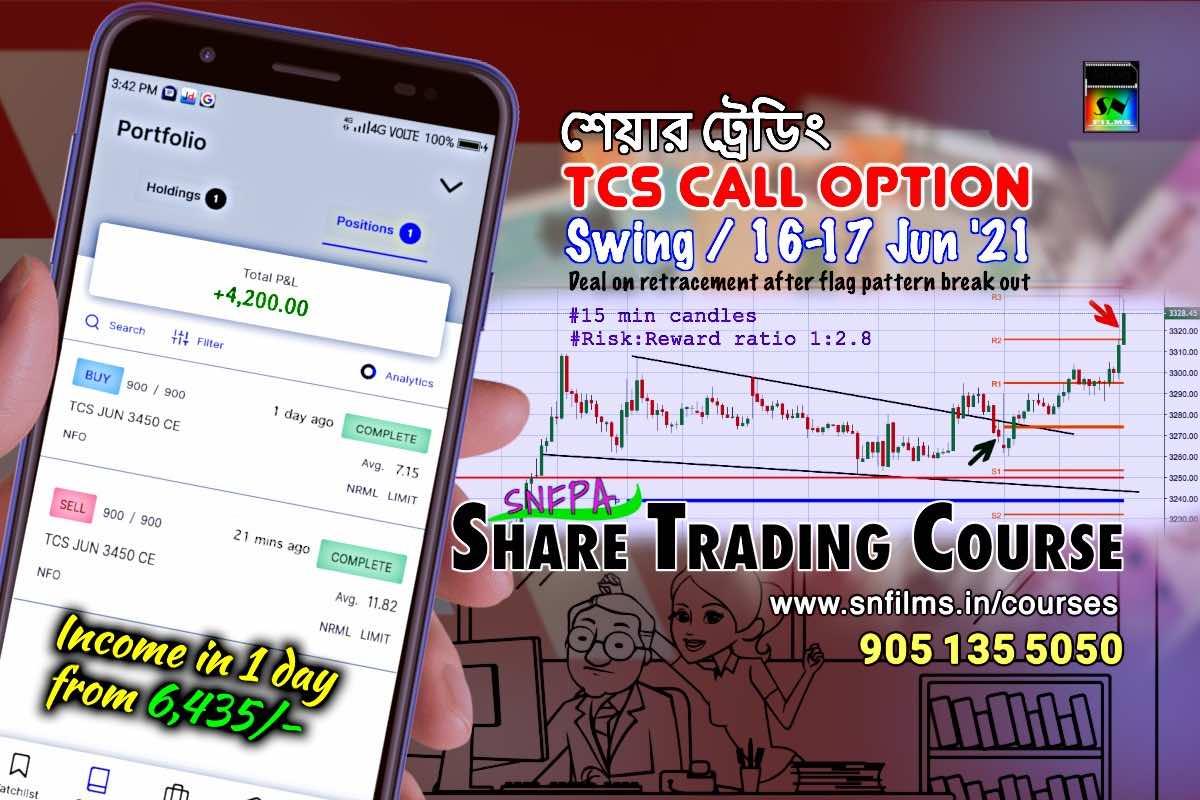 Share Trading Strategy | TCS CALL option - 17 Jun 2021