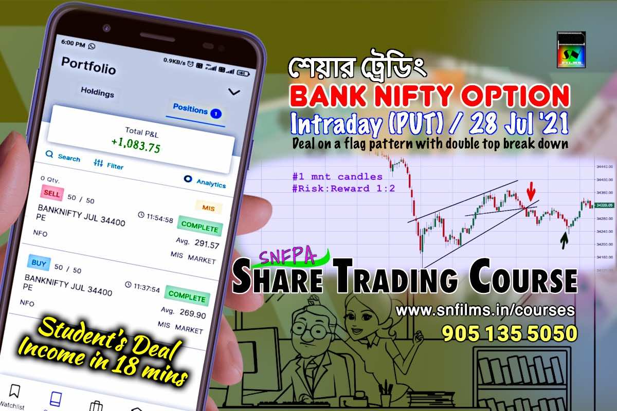 Intraday Student Deal on Bank Nifty PUT Option - 28 Jul 2021