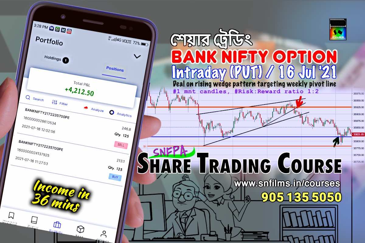 Intraday Deal on Bank Nifty PUT Option - 16 Jul 2021
