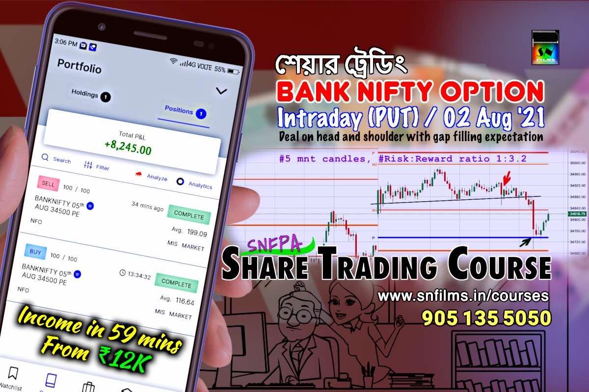 Intraday Deal on Bank Nifty PUT Option - 02 Aug 2021