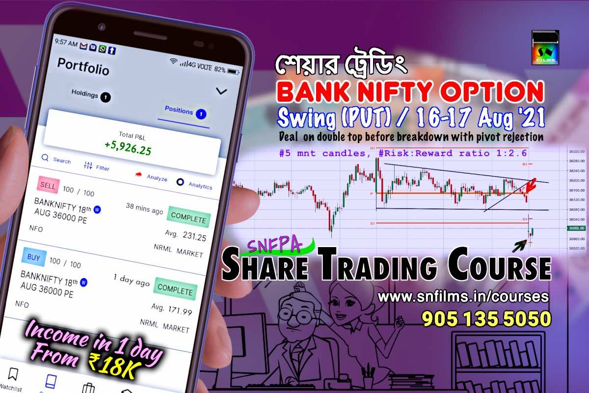 Swing Deal on Bank Nifty PUT Option - 17 Aug 2021