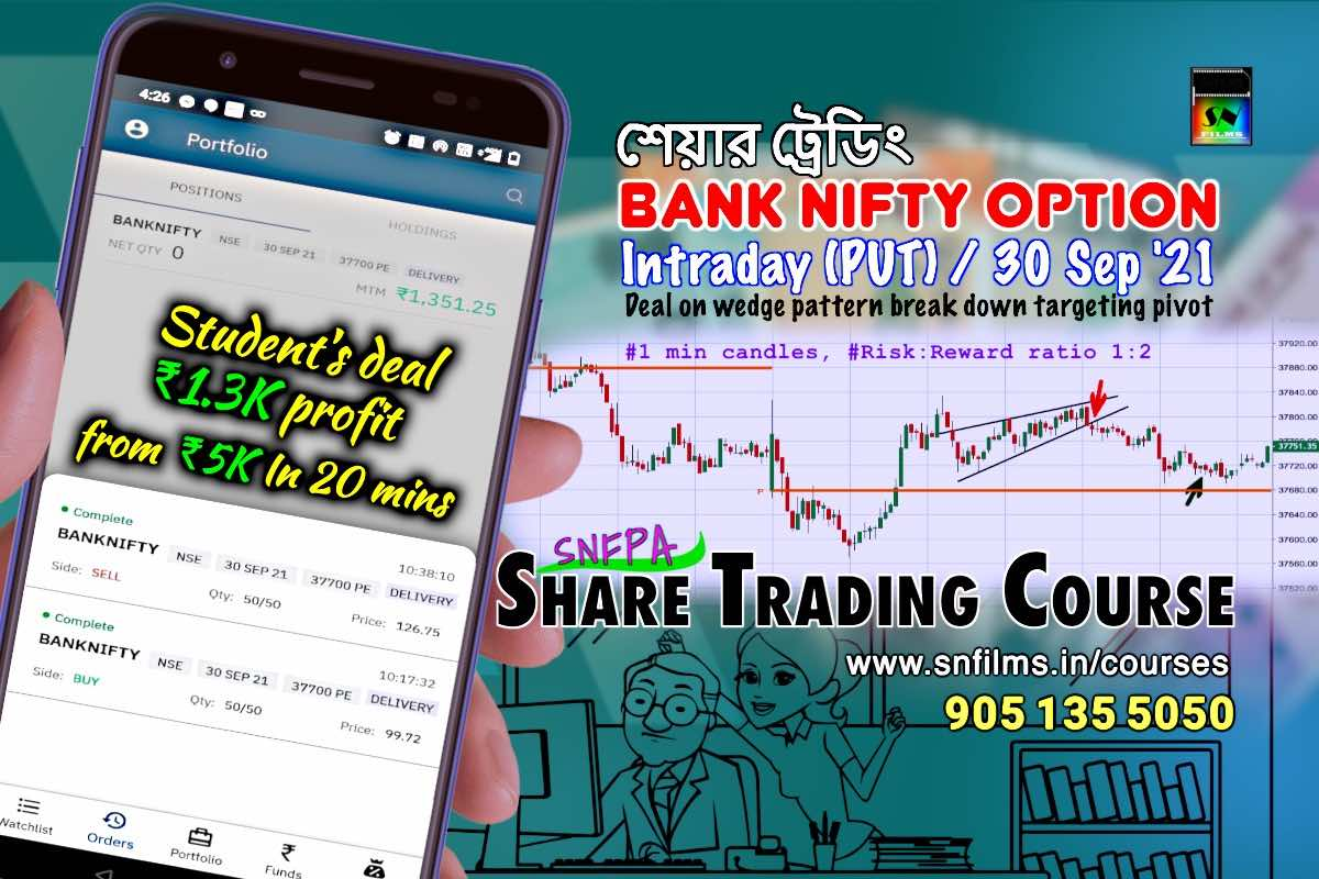 Intraday Student Deal on Bank Nifty PUT Option - 30 Sep 2021