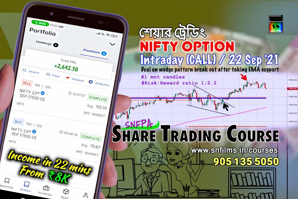 Intraday Deal on Nifty CALL Option - 22 Sep 2021