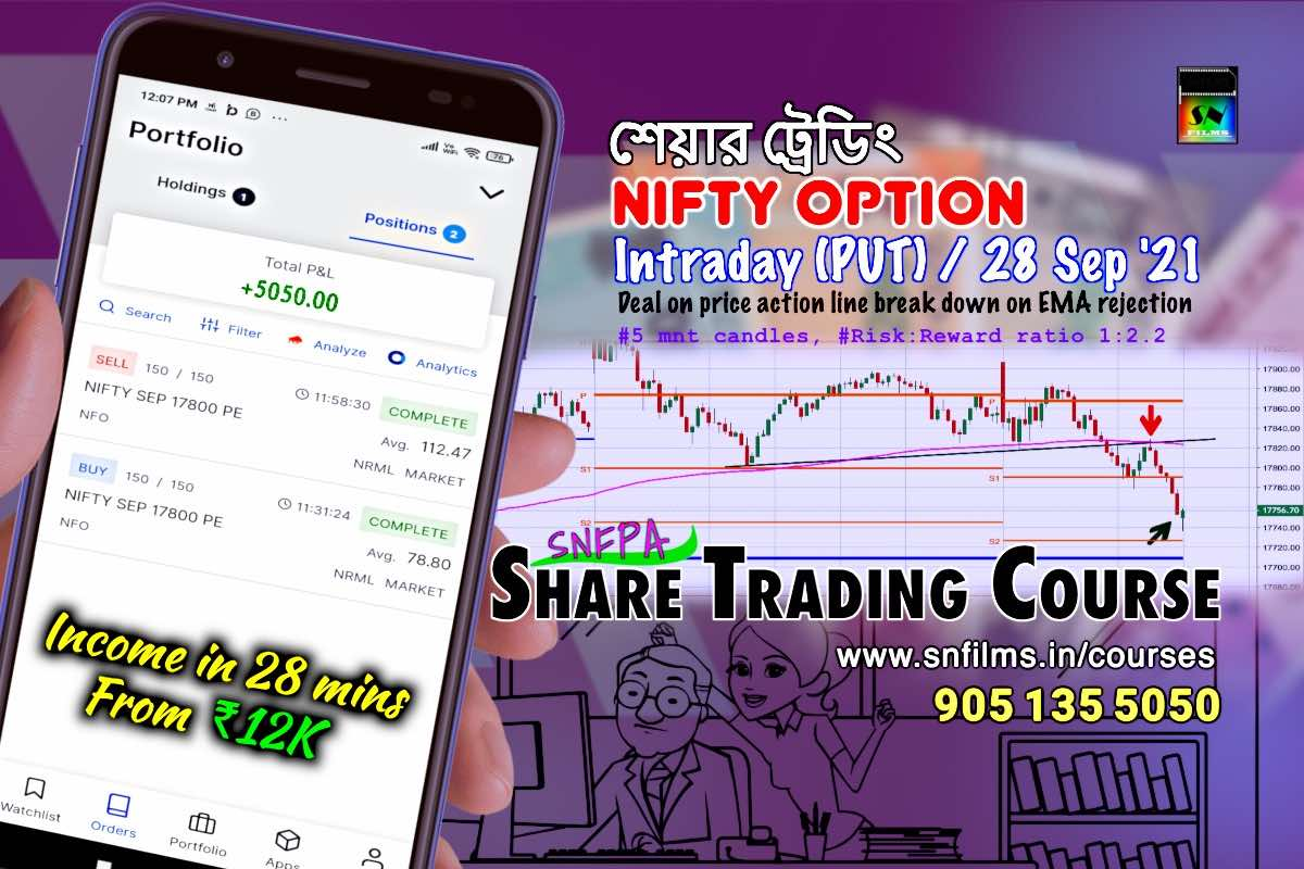 Intraday Deal on Nifty PUT Option - 28 Sep 2021