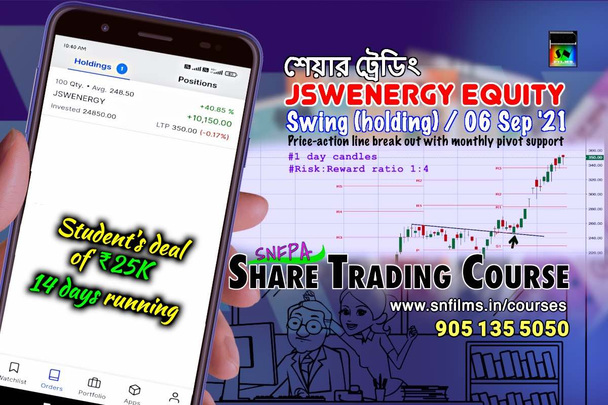 Swing Trading on JSWENERGY (equity) - 06 Sep 2021
