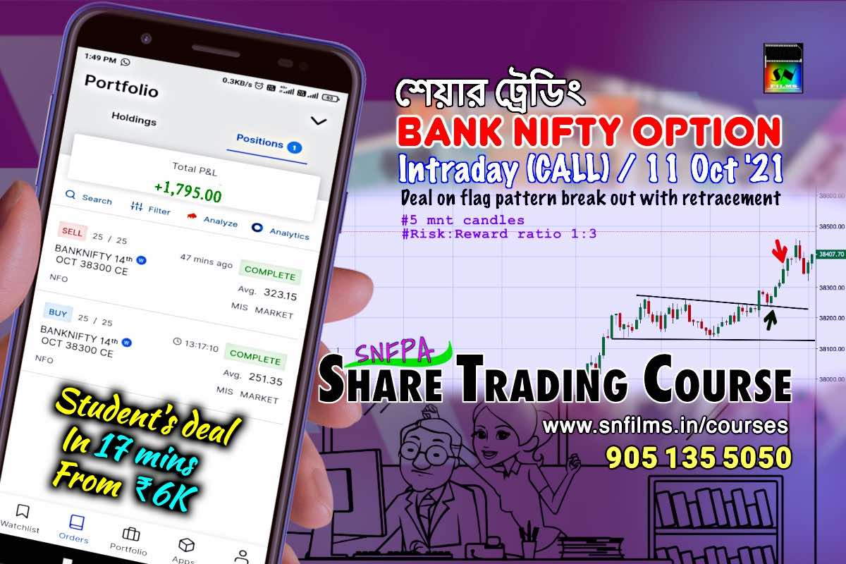 Intraday Student Deal on Bank Nifty CALL Option - 11 Oct 2021